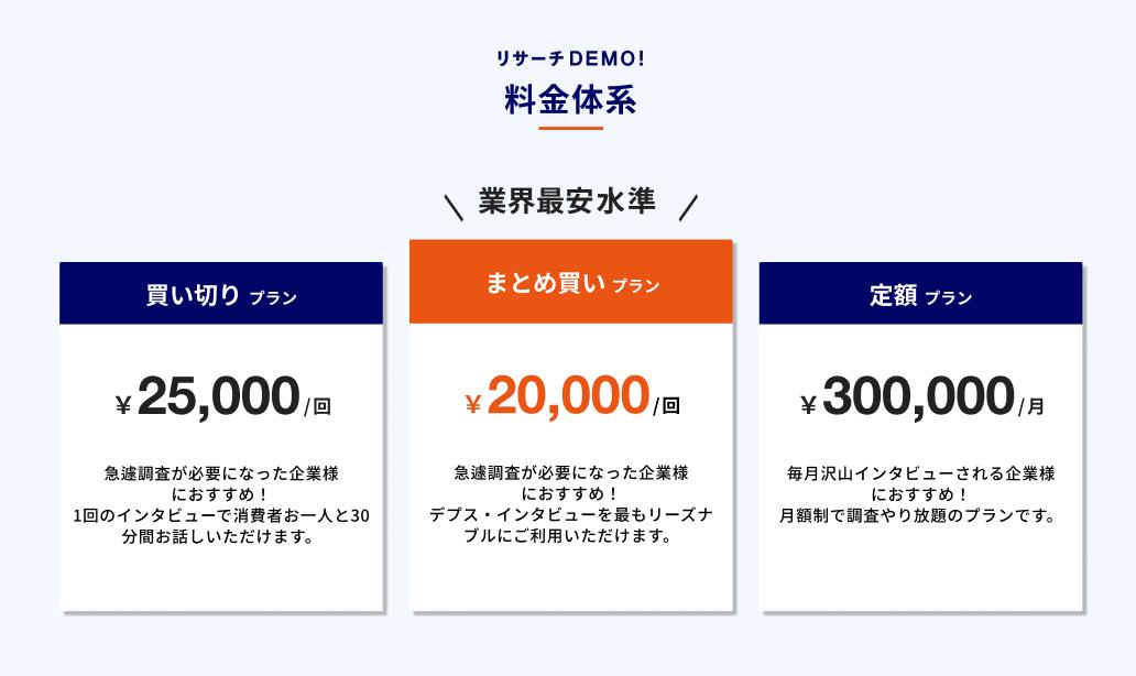最短翌日、2万円から消費者デプスインタビューができる「リサーチDEMO!」がリリース!|【週刊】お役立ち!チップスニュース